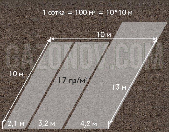 http://gazonov.com/images/upload/spand_17.jpg