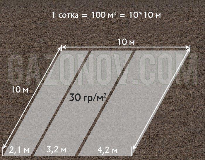 http://gazonov.com/images/upload/spand_30.jpg