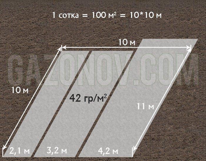 http://gazonov.com/images/upload/spand_42.jpg
